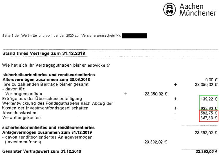 Vertragsdokument Vertragsguthaben Aachen Münchener
